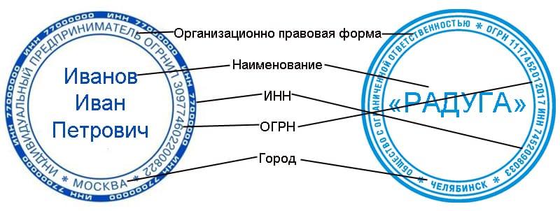 Печать ИП и ООО образец