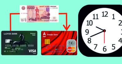 Сколько идут деньги с карты на карту разных банков