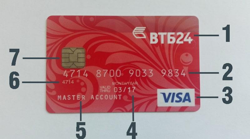 Как выглядит банковская карта с лицевой стороны