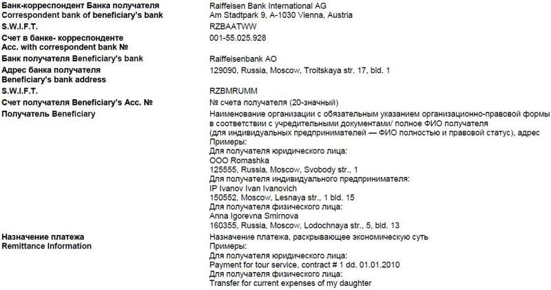 Реквизиты Райффайзенбанк для переводов в Евро