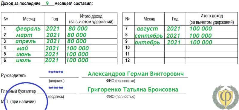 Образец заполнения справки УБРиР шаг 4