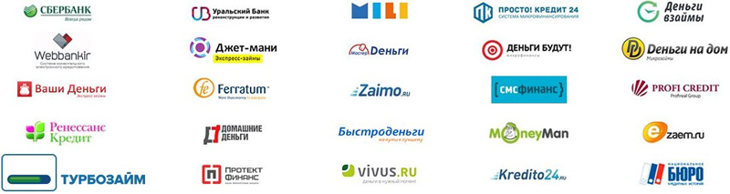 Партнеры сервиса по подбору кредита онлайн