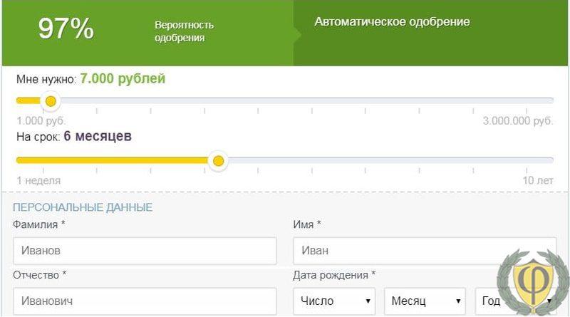 Кредит онлайн на карту или наличными: заявка в банки без справок