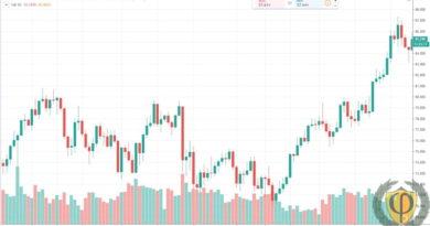 Торговля фьючерсами на нефть brent на московской бирже