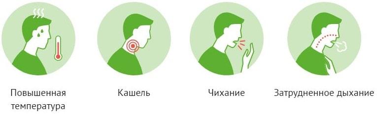 Признаки необходимости теста а коронавирус