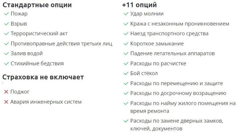 Опции страхования квартиры